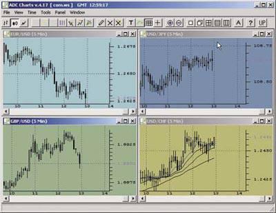 Download биржевая игра forex время торговли на рынке форекс
