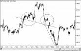 Трейдинг. Адаптивный stop-loss на основе волатильности рынка