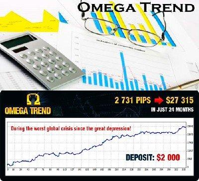 Торговый советник Omega Trend