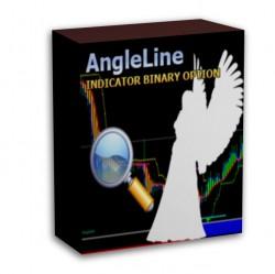 Индикатор AngleLine для бинарных опционов