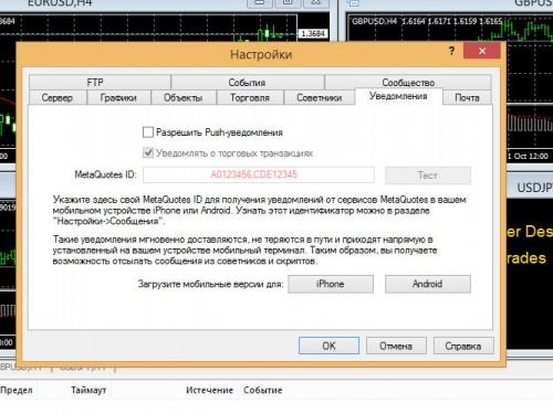 Индикатор Forex BusyTrader