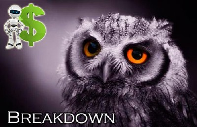 """Советник Форекс """"Breakdown"""""""