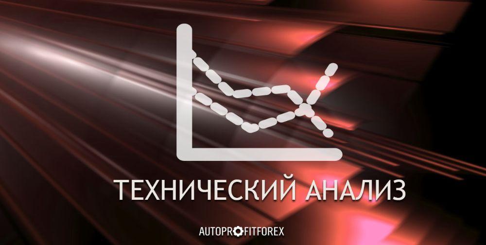 Уроки по техническому анализу. Как проводить тех. анализ на форекс